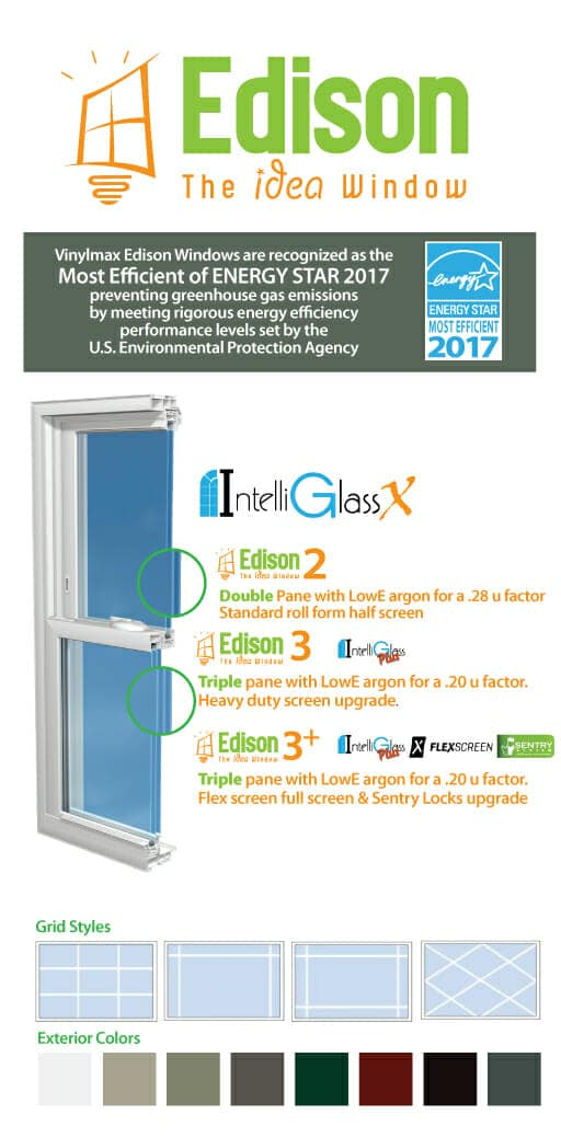 energy efficient window options for your home in Maryland, Virginia, or Washington D.C.